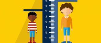 Рост детей с синдромом